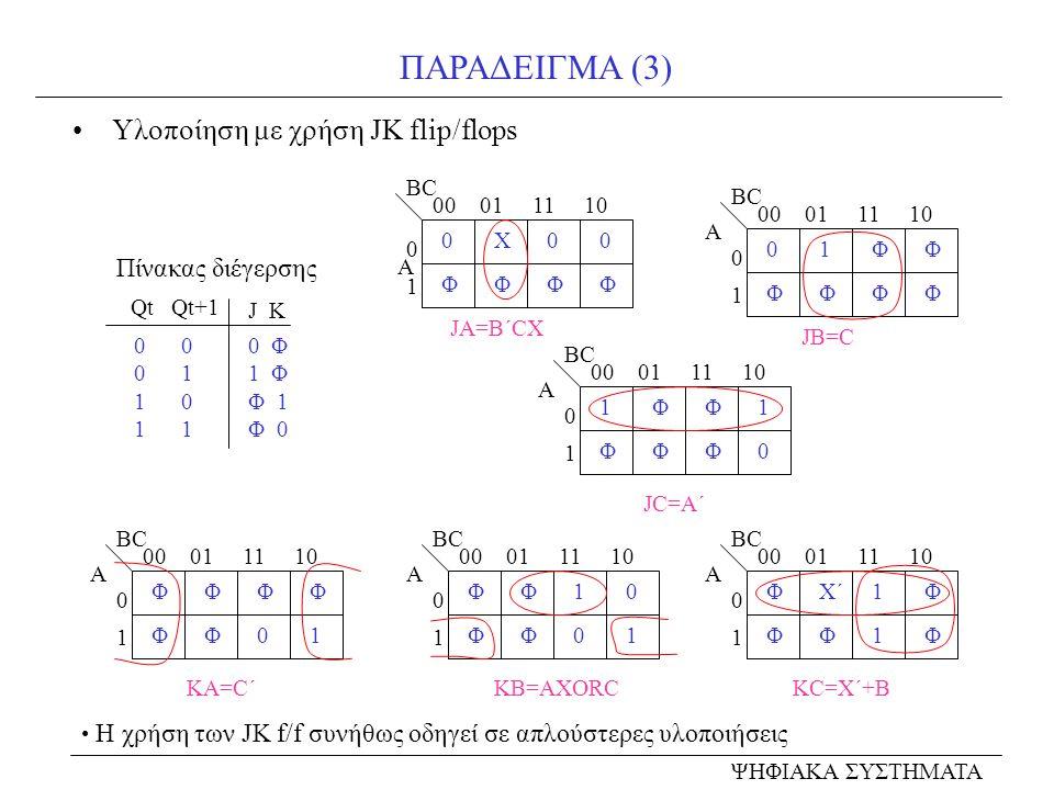 ΠΑΡΑΔΕΙΓΜΑ (3) Υλοποίηση με χρήση JK flip/flops Πίνακας διέγερσης BC