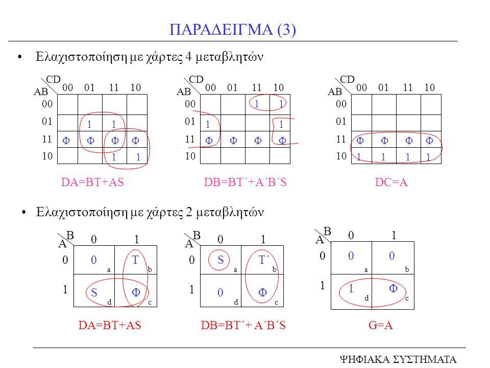 ΠΑΡΑΔΕΙΓΜΑ (3) Ελαχιστοποίηση με χάρτες 4 μεταβλητών