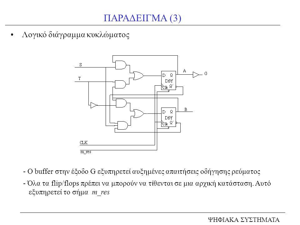 ΠΑΡΑΔΕΙΓΜΑ (3) Λογικό διάγραμμα κυκλώματος