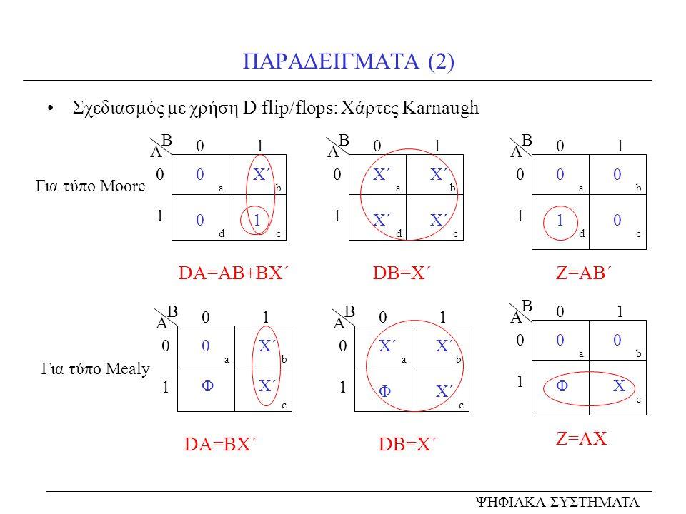ΠΑΡΑΔΕΙΓΜΑΤΑ (2) Σχεδιασμός με χρήση D flip/flops: Χάρτες Karnaugh