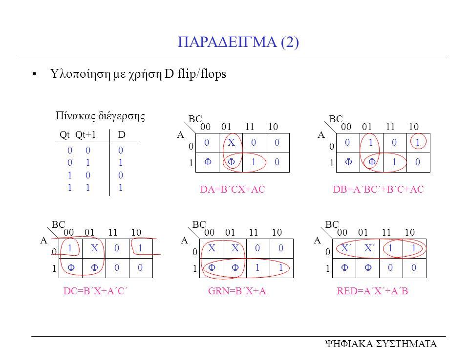ΠΑΡΑΔΕΙΓΜΑ (2) Υλοποίηση με χρήση D flip/flops Πίνακας διέγερσης BC BC