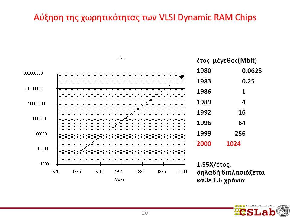 Αύξηση της χωρητικότητας των VLSI Dynamic RAM Chips