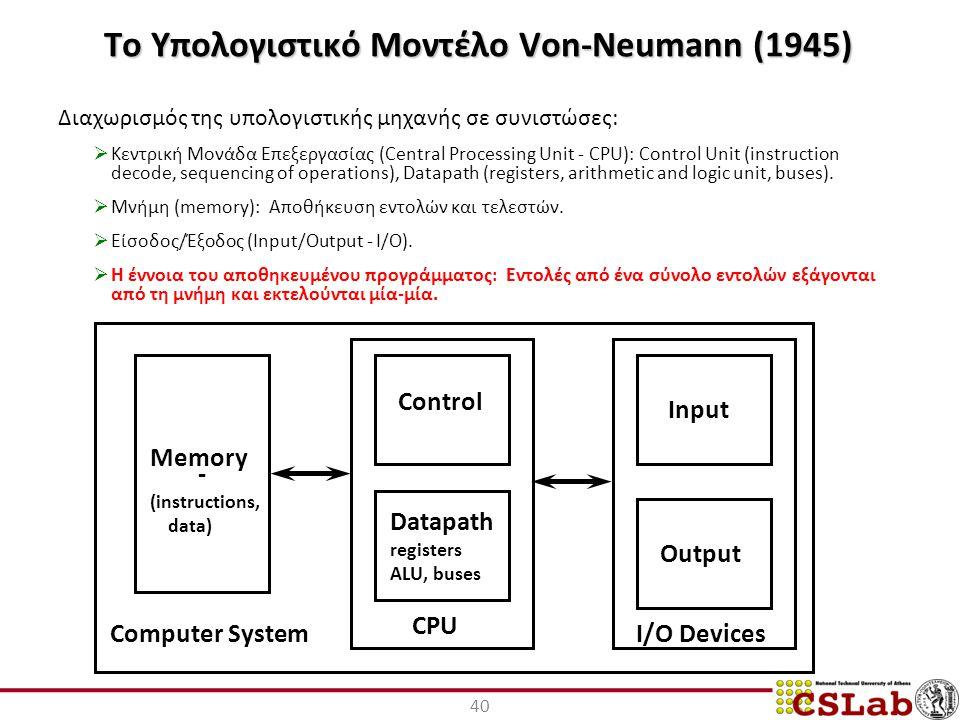 Το Υπολογιστικό Μοντέλο Von-Neumann (1945)