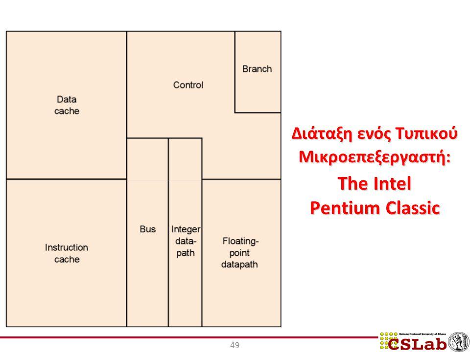 Διάταξη ενός Τυπικού Μικροεπεξεργαστή: The Intel Pentium Classic