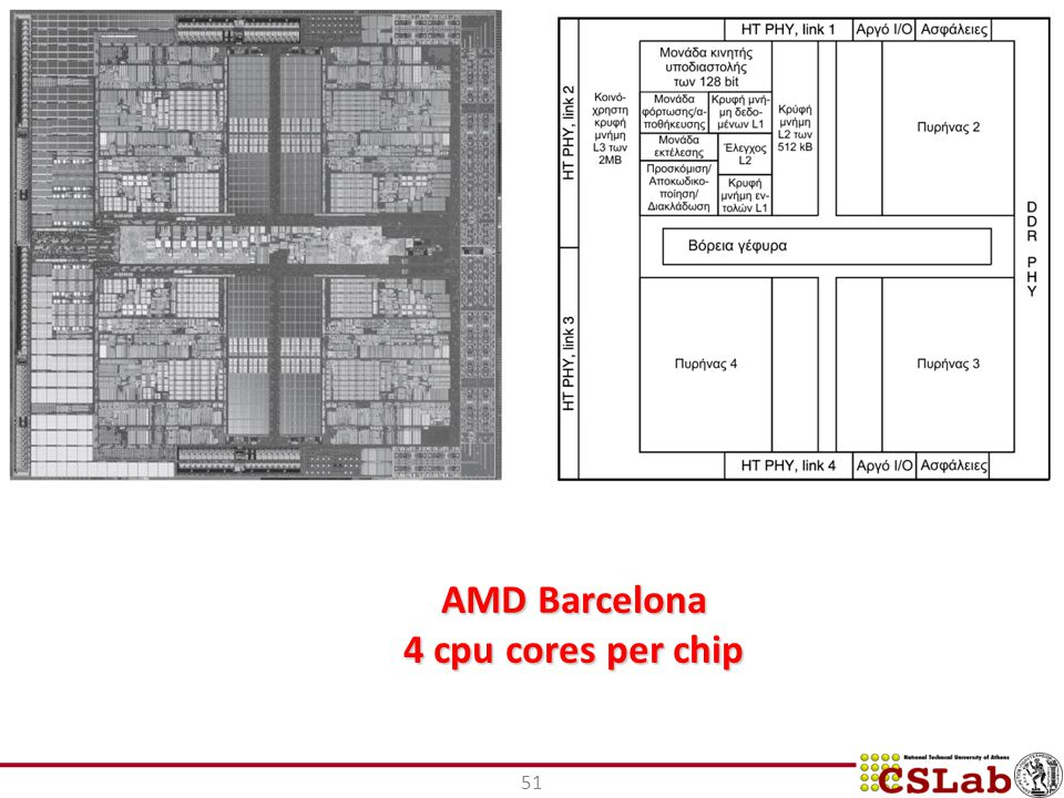 AMD Barcelona 4 cpu cores per chip