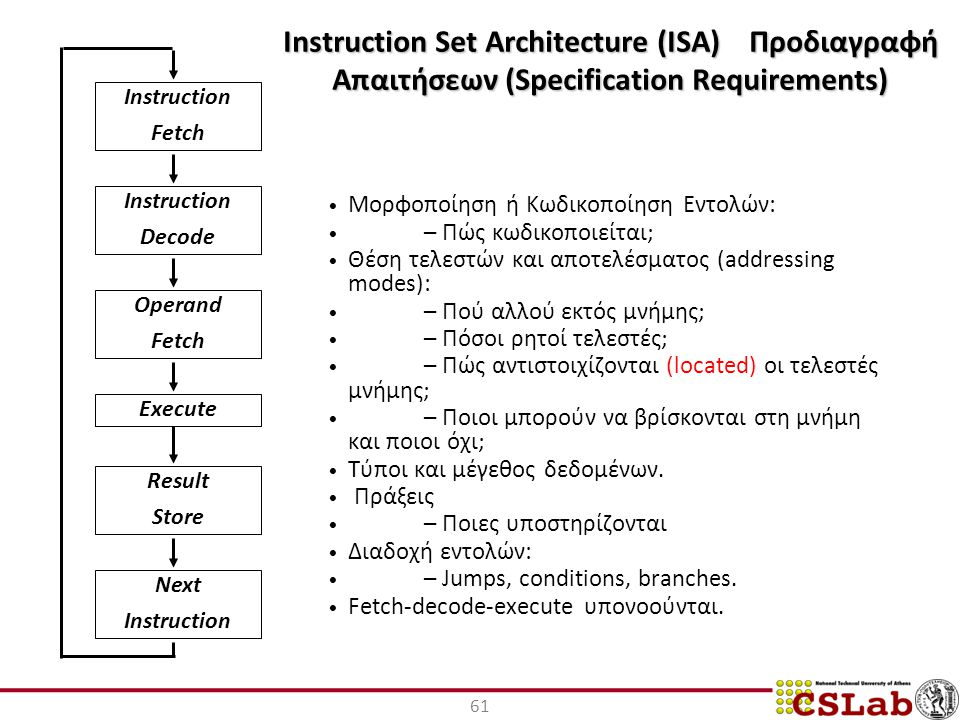 Instruction Set Architecture (ISA) Προδιαγραφή Απαιτήσεων (Specification Requirements)