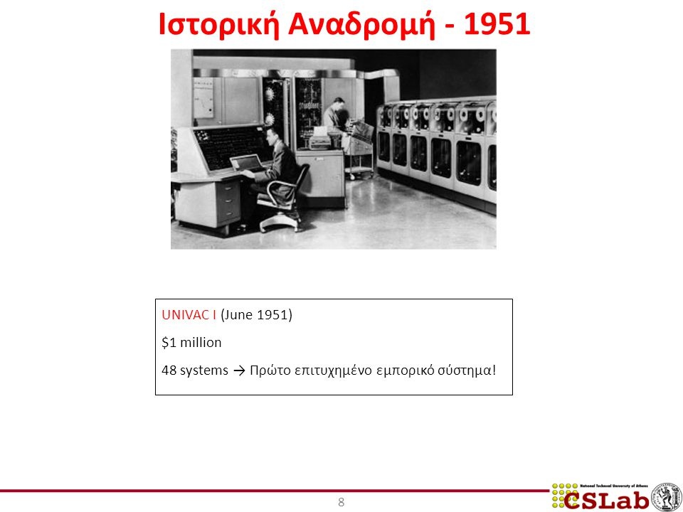 Ιστορική Αναδρομή - 1951 UNIVAC I (June 1951) $1 million