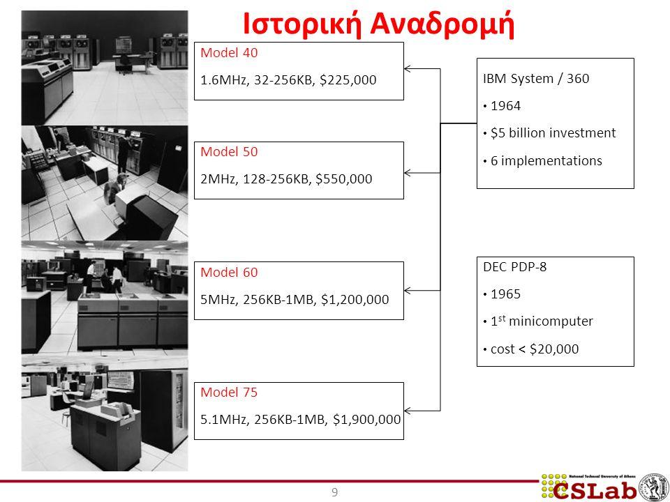 Ιστορική Αναδρομή Model 40 1.6MHz, 32-256KB, $225,000 IBM System / 360