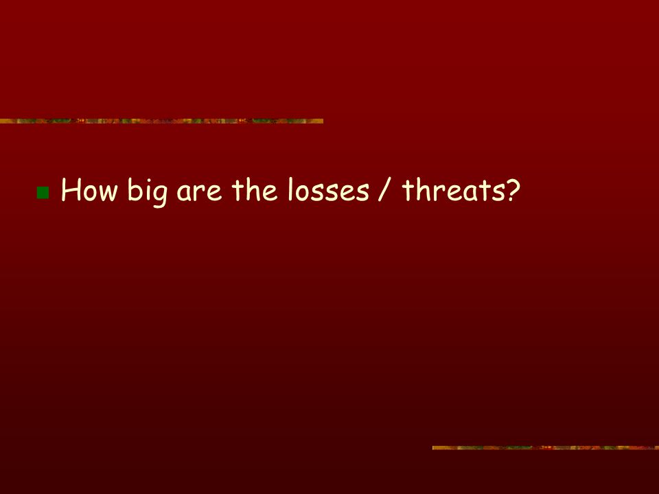 How big are the losses / threats