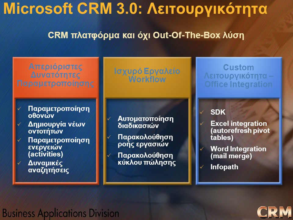 Microsoft CRM 3.0: Λειτουργικότητα