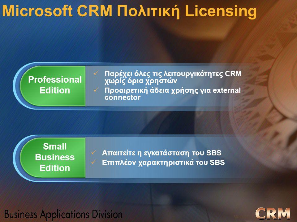Microsoft CRM Πολιτική Licensing
