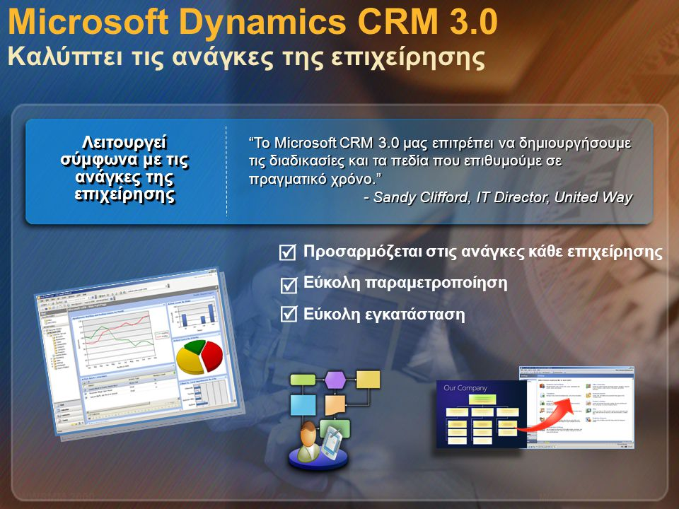 Microsoft Dynamics CRM 3.0 Καλύπτει τις ανάγκες της επιχείρησης