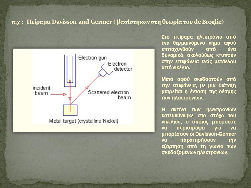 π.χ : Πείραμα Davisson and Germer ( βασίστηκαν στη θεωρία του de Broglie)