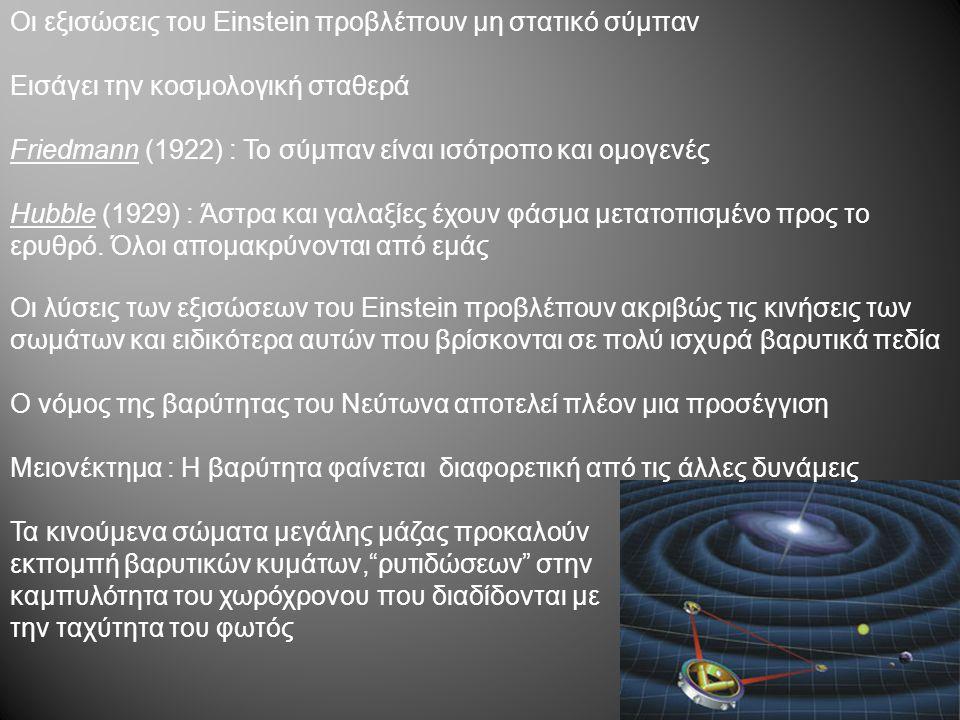 Οι εξισώσεις του Einstein προβλέπουν μη στατικό σύμπαν