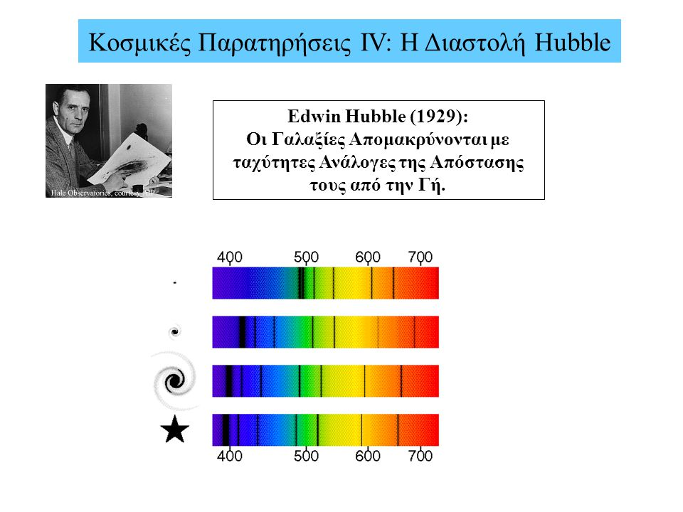 Κοσμικές Παρατηρήσεις ΙV: Η Διαστολή Hubble