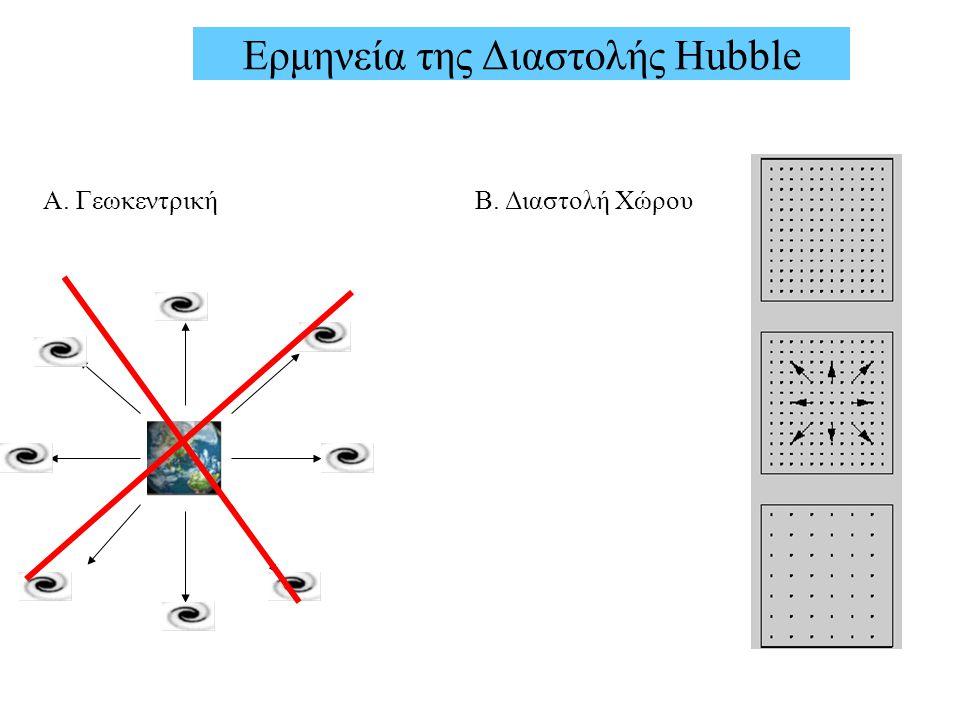 Ερμηνεία της Διαστολής Hubble