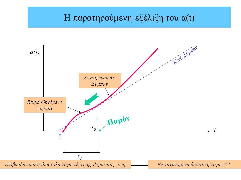 Η παρατηρούμενη εξέλιξη του α(t)