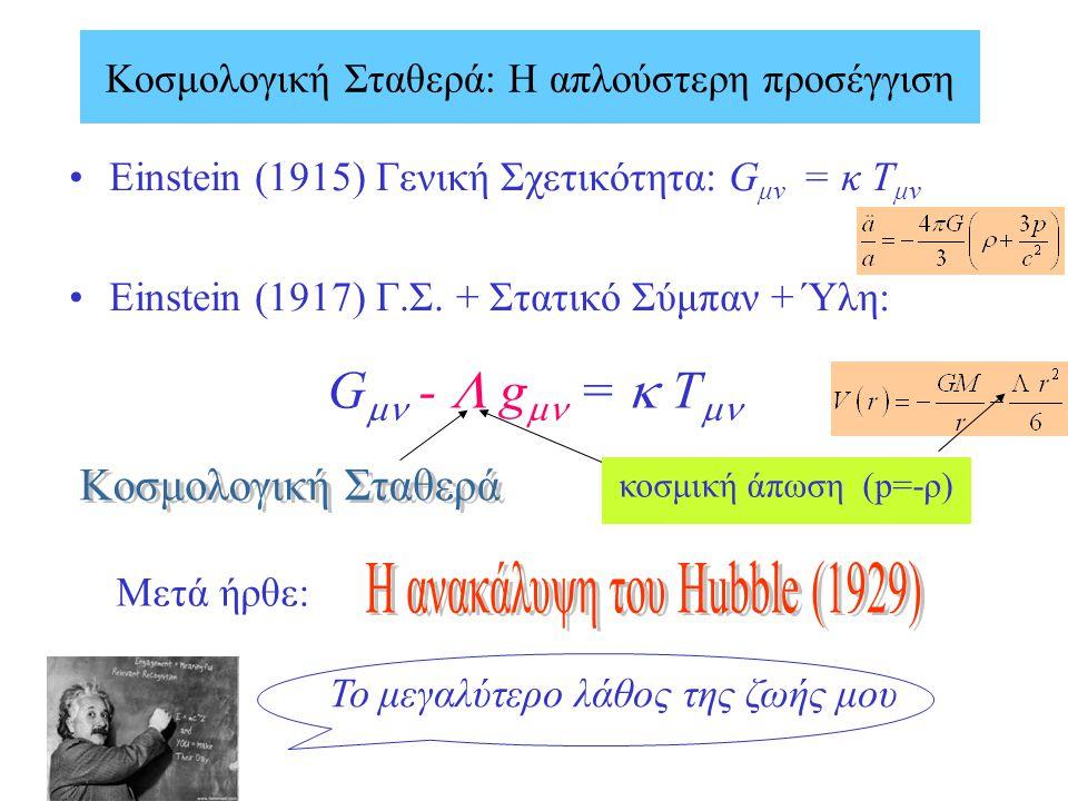 Η ανακάλυψη του Hubble (1929)