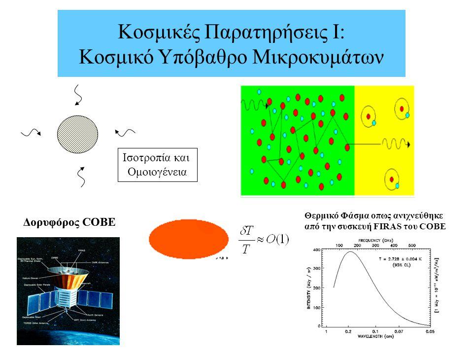 Κοσμικές Παρατηρήσεις Ι: Κοσμικό Υπόβαθρο Μικροκυμάτων