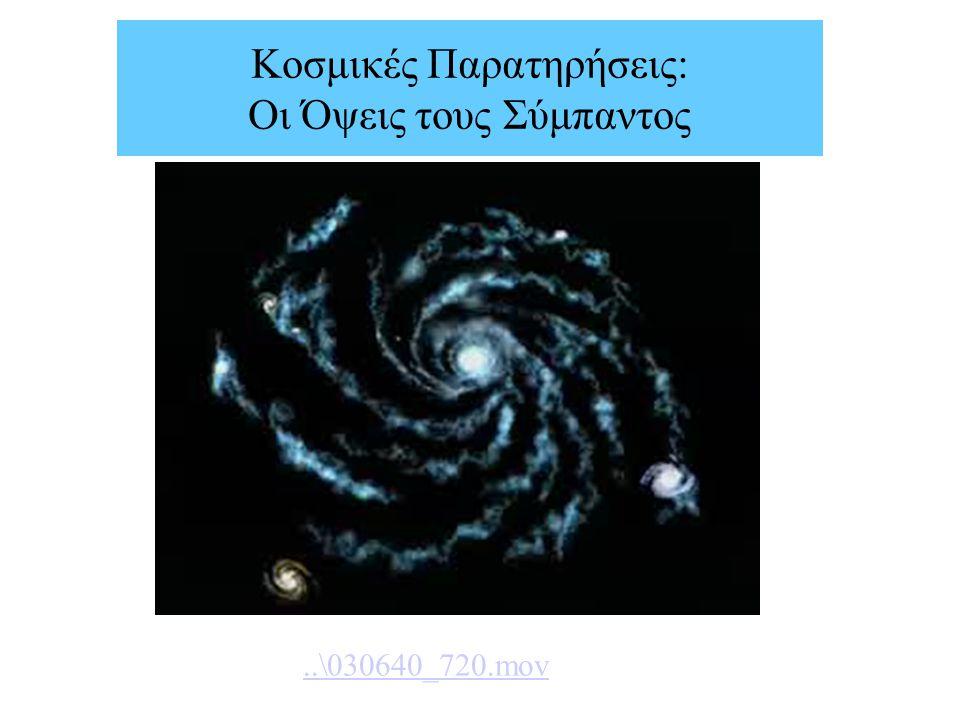 Κοσμικές Παρατηρήσεις: Οι Όψεις τους Σύμπαντος