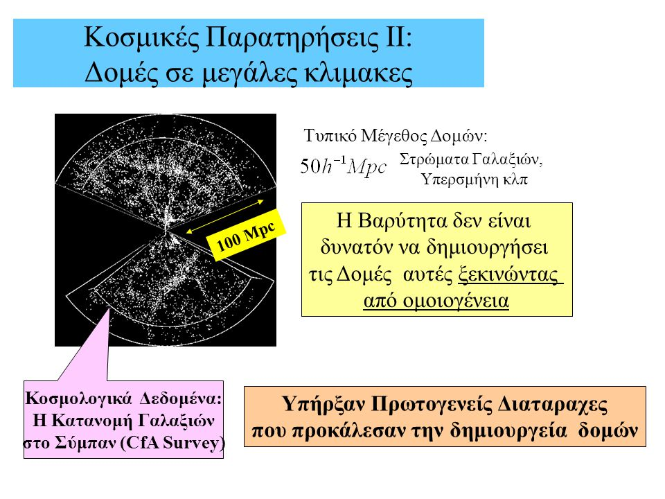 Κοσμικές Παρατηρήσεις ΙΙ: Δομές σε μεγάλες κλιμακες