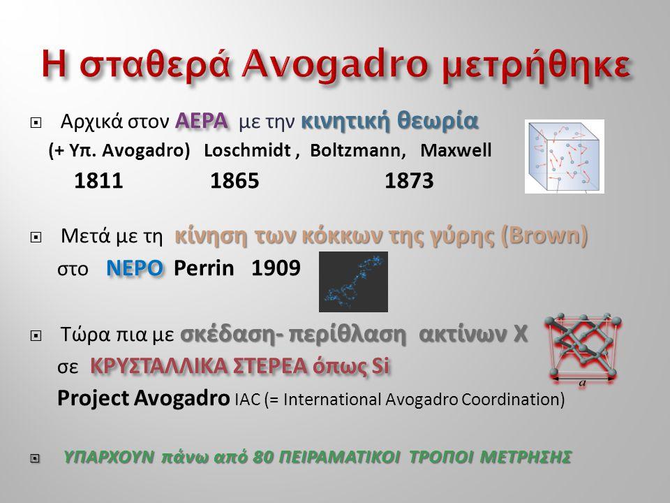 Η σταθερά Avogadro μετρήθηκε