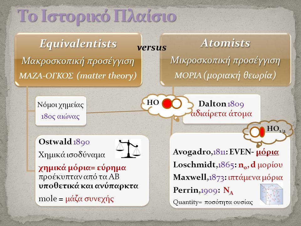 Το Ιστορικό Πλαίσιο Equivalentists Atomists Μακροσκοπική προσέγγιση