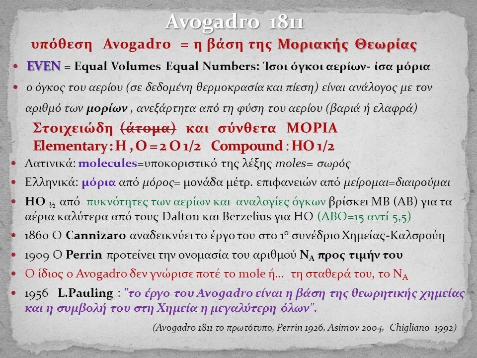 υπόθεση Avogadro = η βάση της Μοριακής Θεωρίας