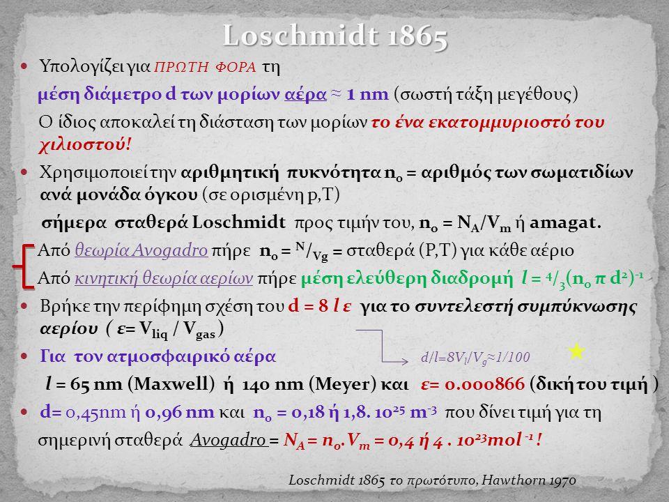 Loschmidt 1865 Υπολογίζει για πρωτη φορα τη