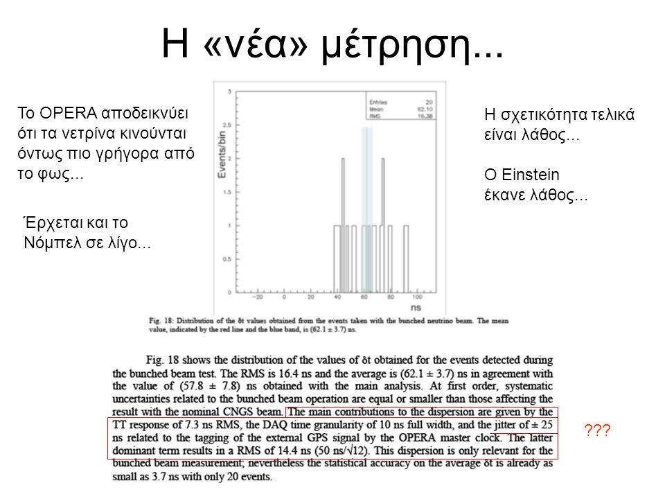 Η «νέα» μέτρηση... Το OPERA αποδεικνύει Η σχετικότητα τελικά