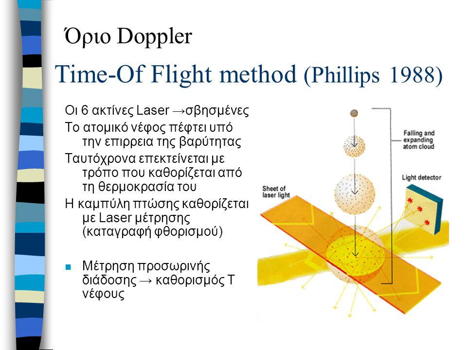 Time-Of Flight method (Phillips 1988)