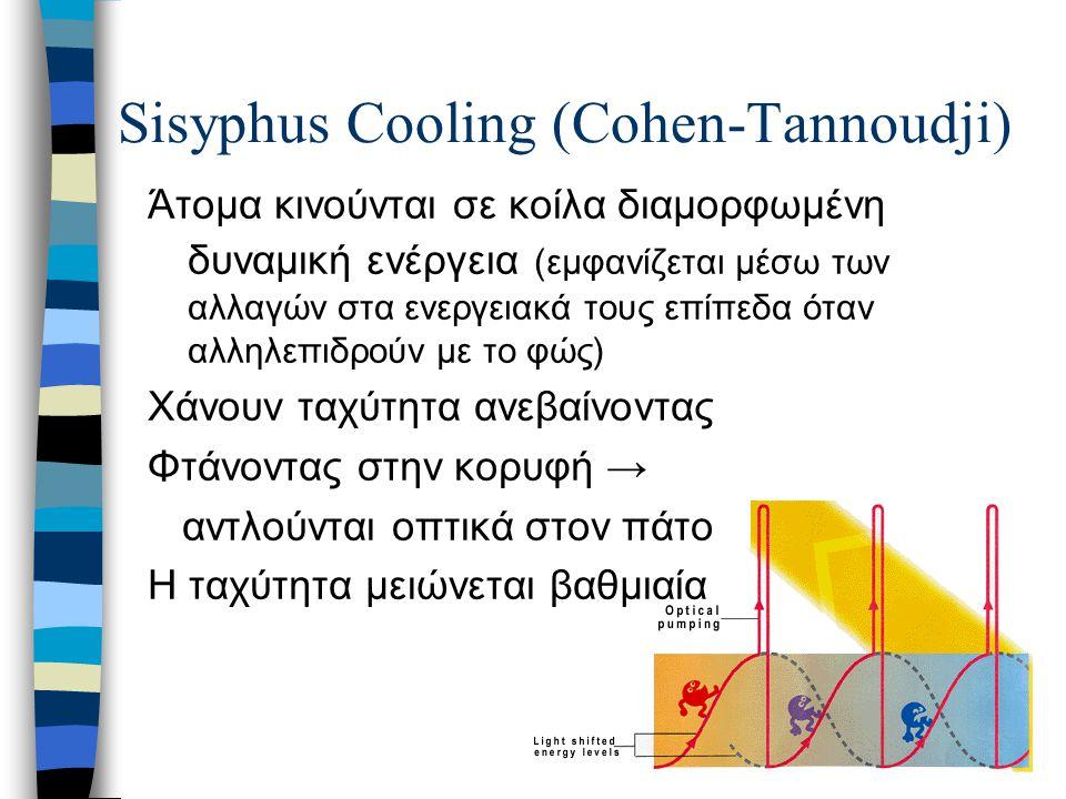 Sisyphus Cooling (Cohen-Tannoudji)