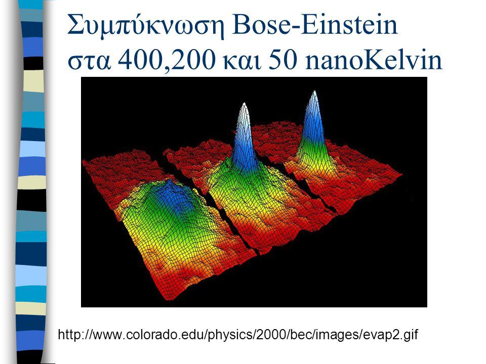 Συμπύκνωση Bose-Einstein στα 400,200 και 50 nanoKelvin
