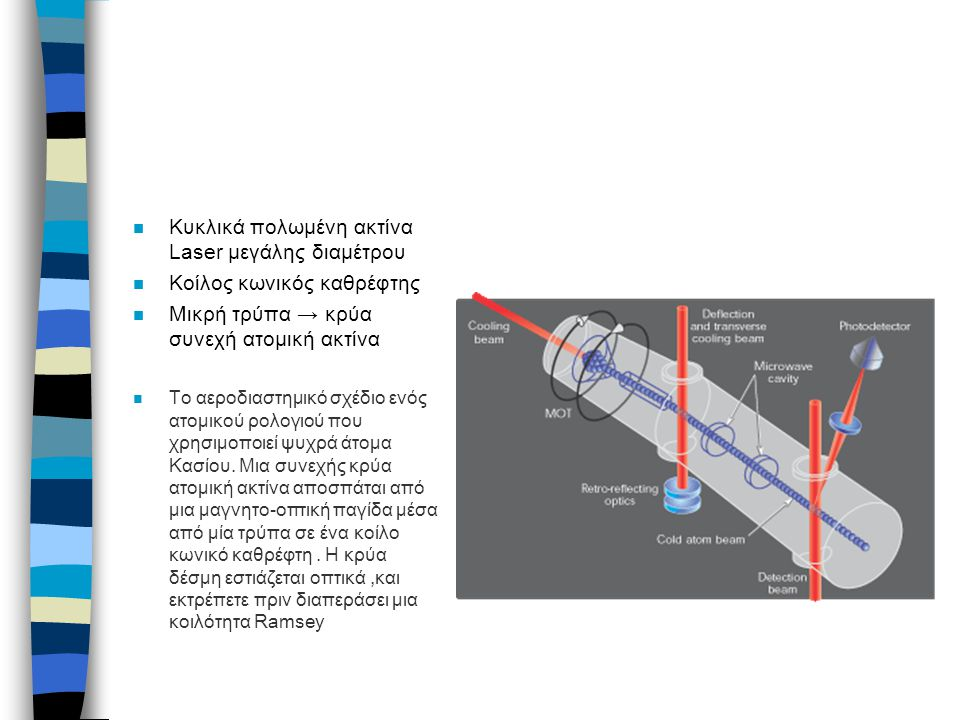 Κυκλικά πολωμένη ακτίνα Laser μεγάλης διαμέτρου