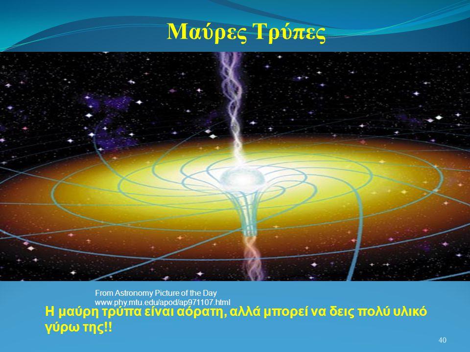 Μαύρες Τρύπες From Astronomy Picture of the Day. www.phy.mtu.edu/apod/ap971107.html. Η μαύρη τρύπα είναι αόρατη, αλλά μπορεί να δεις πολύ υλικό.