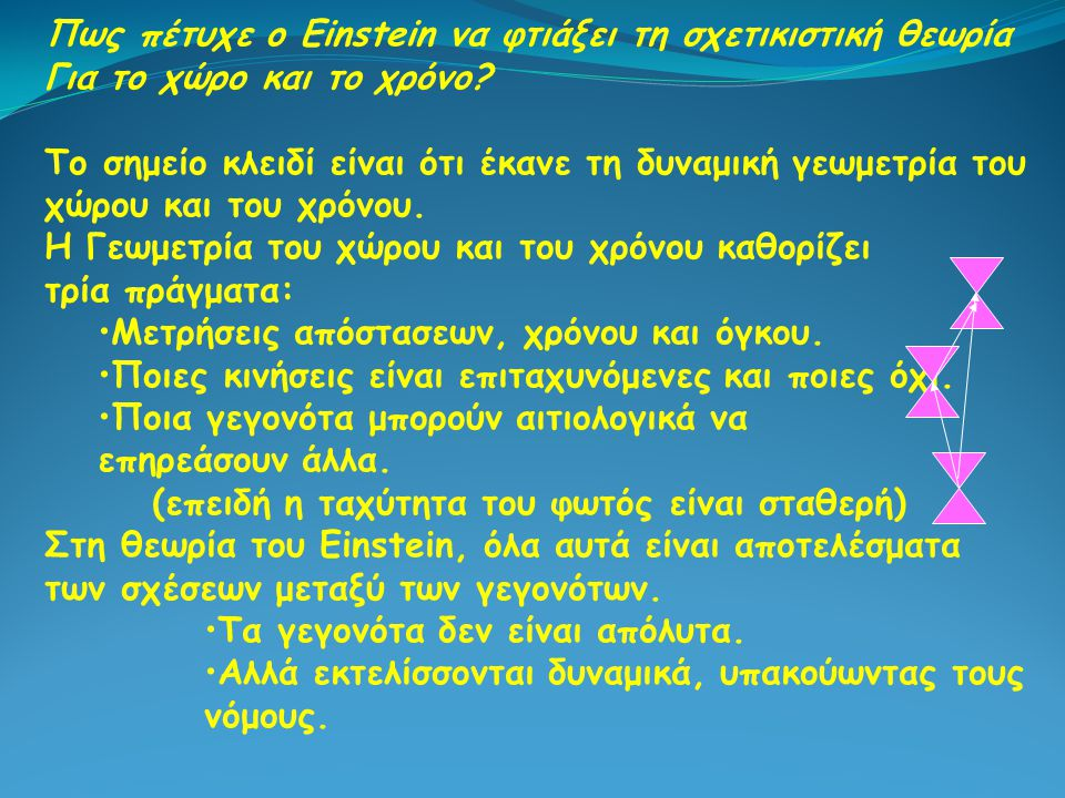 Πως πέτυχε ο Einstein να φτιάξει τη σχετικιστική θεωρία
