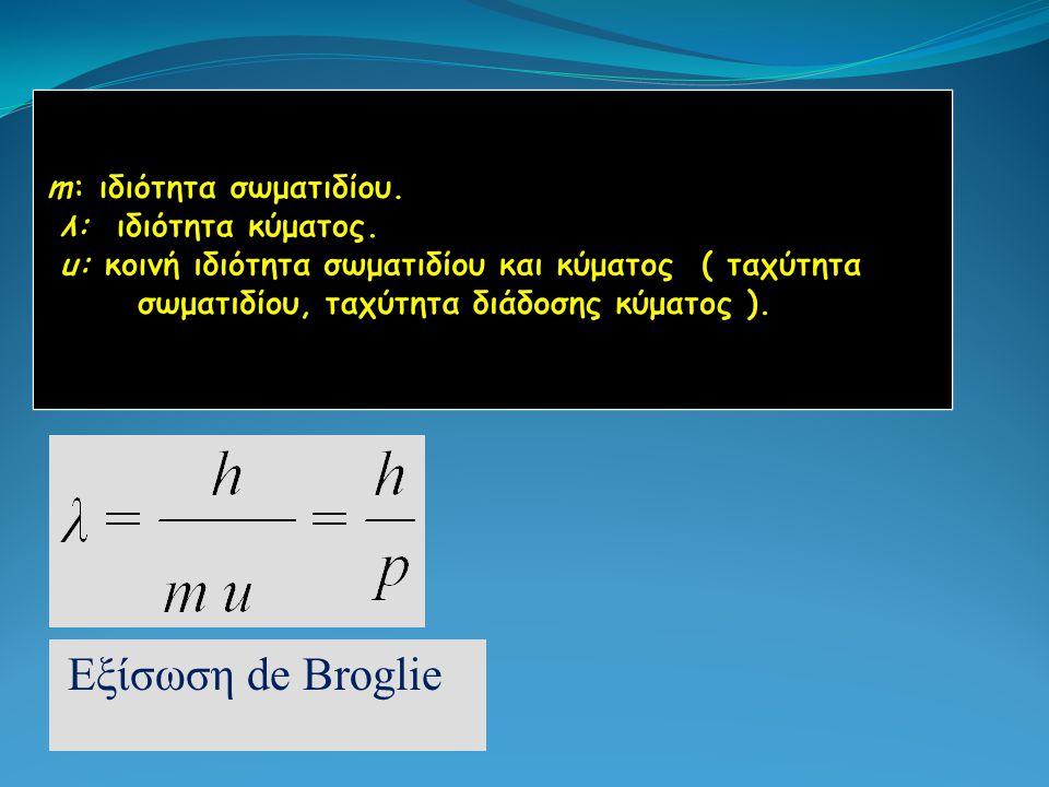 Eξίσωση de Broglie