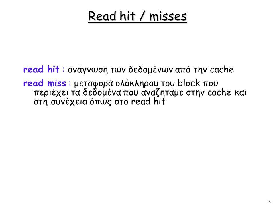 Read hit / misses read hit : ανάγνωση των δεδομένων από την cache