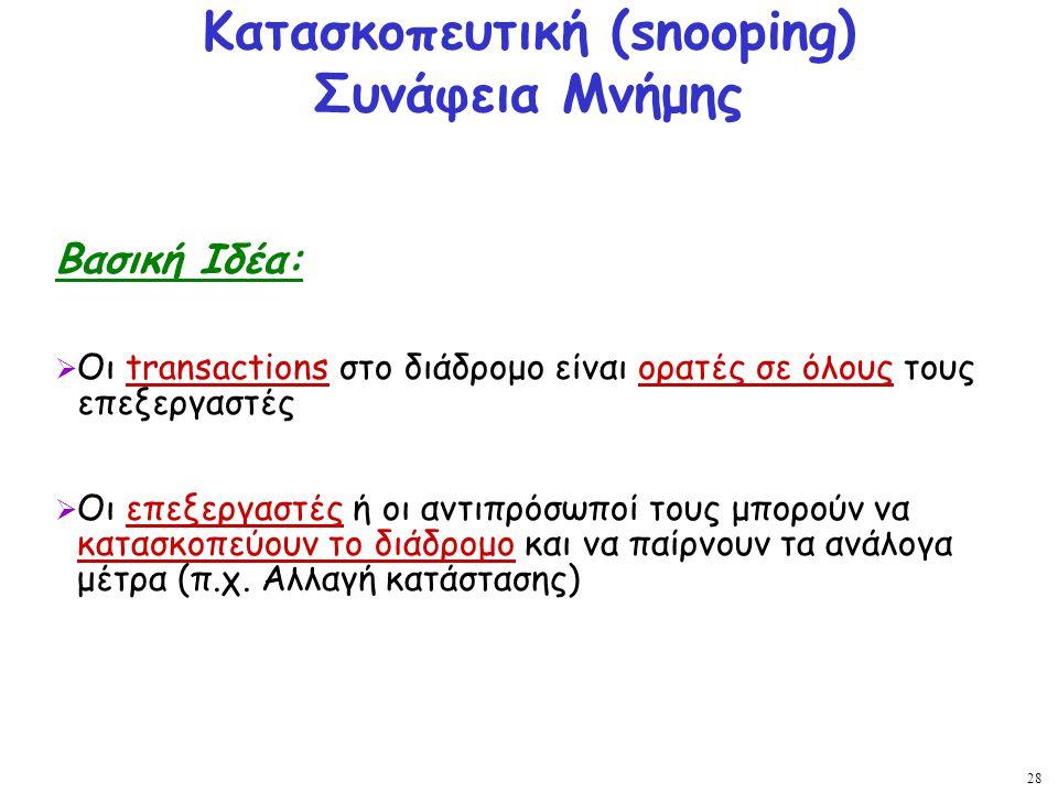 Κατασκοπευτική (snooping) Συνάφεια Μνήμης