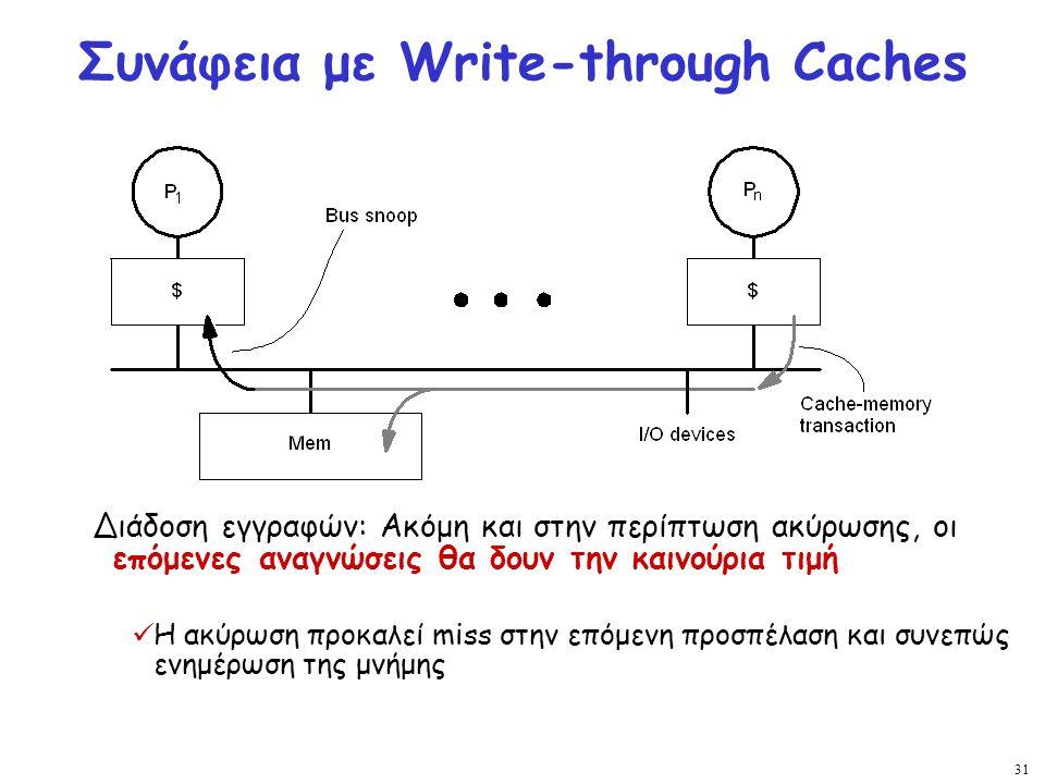 Συνάφεια με Write-through Caches