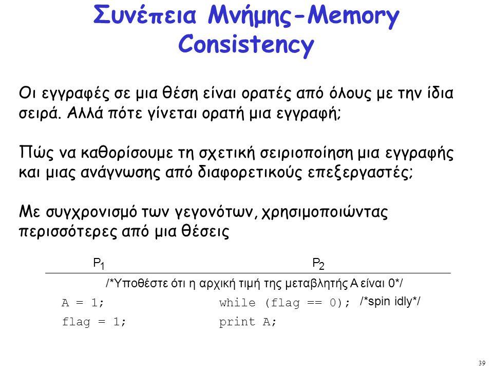 Συνέπεια Μνήμης-Memory Consistency