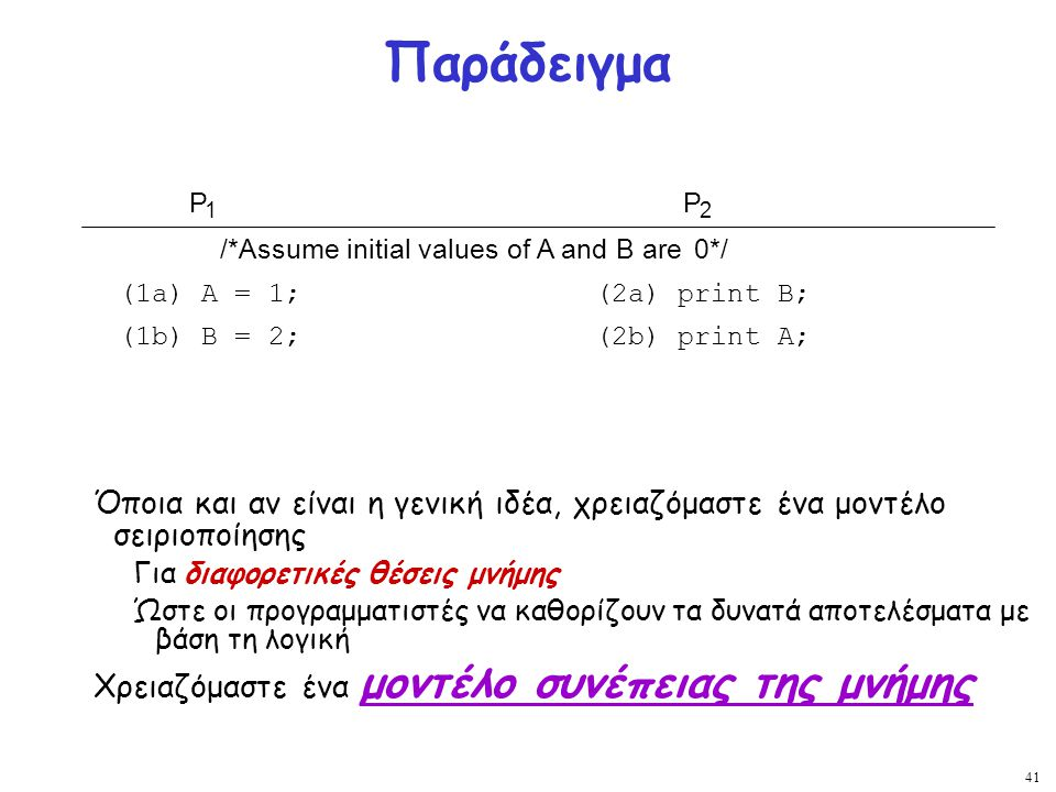 Παράδειγμα P. P /*Assume initial values of A and B are. 0*/ (1a) A = 1; (2a) print B;