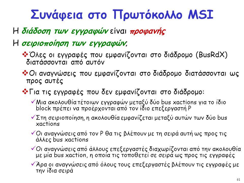 Συνάφεια στο Πρωτόκολλο MSI