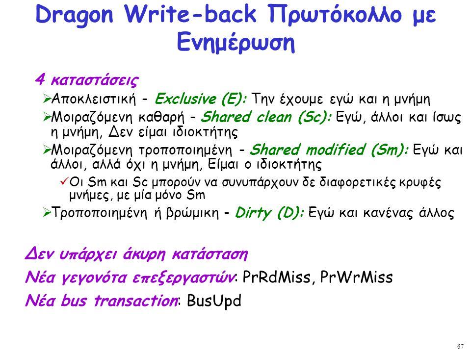 Dragon Write-back Πρωτόκολλο με Ενημέρωση
