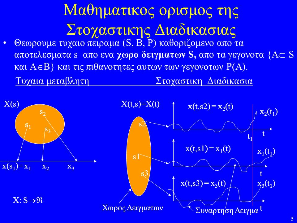 Μαθηματικος ορισμος της Στοχαστικης Διαδικασιας