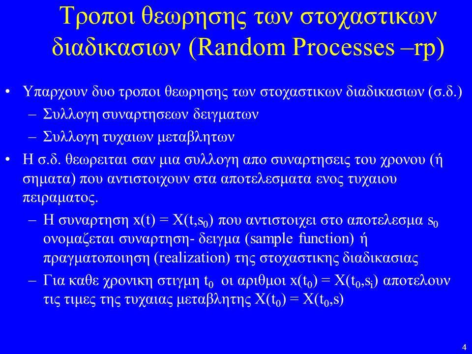 Τροποι θεωρησης των στοχαστικων διαδικασιων (Random Processes –rp)