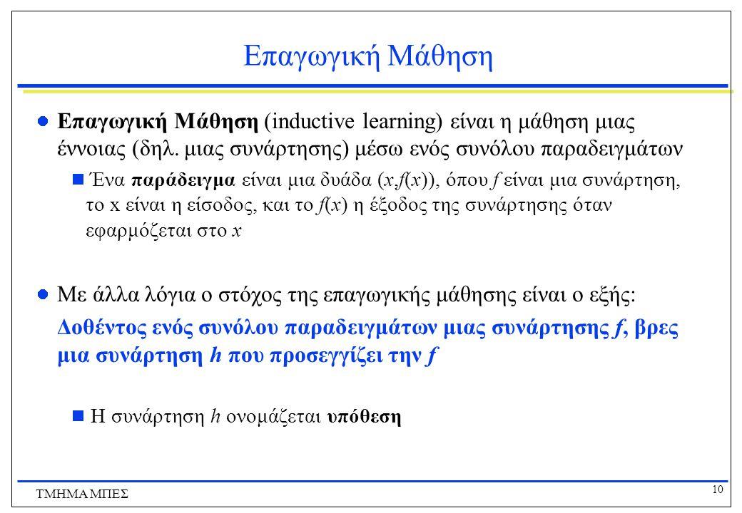 Επαγωγική Μάθηση Επαγωγική Μάθηση (inductive learning) είναι η μάθηση μιας έννοιας (δηλ. μιας συνάρτησης) μέσω ενός συνόλου παραδειγμάτων.