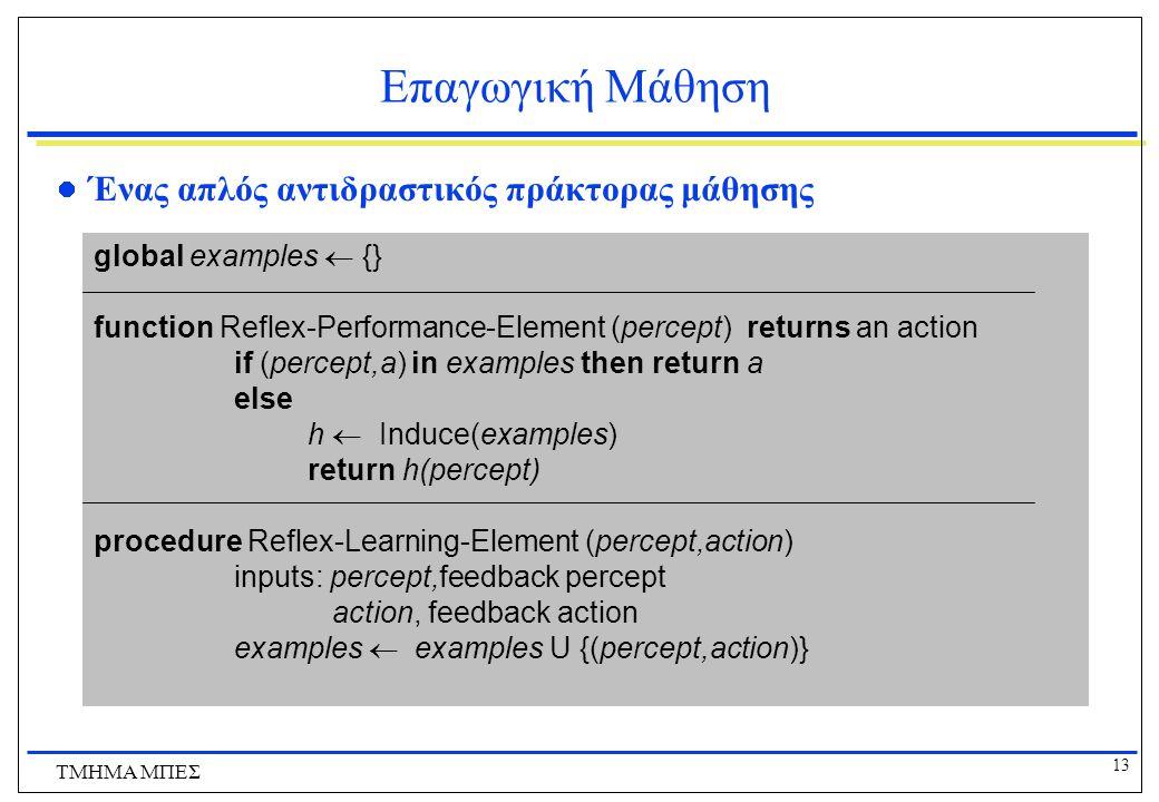 Επαγωγική Μάθηση Ένας απλός αντιδραστικός πράκτορας μάθησης