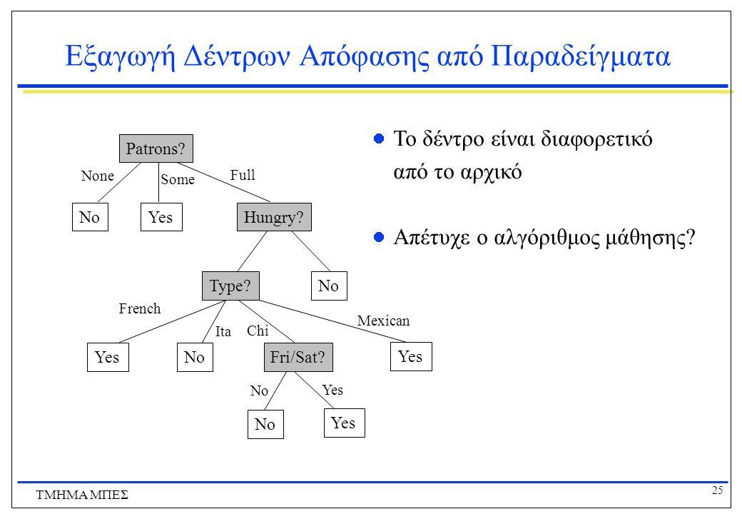 Εξαγωγή Δέντρων Απόφασης από Παραδείγματα