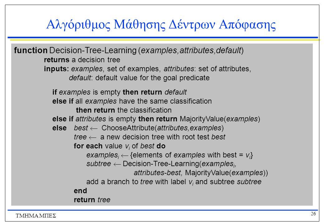 Αλγόριθμος Μάθησης Δέντρων Απόφασης